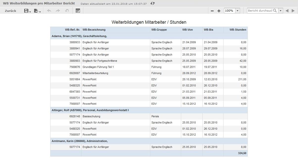 Reporting-Weiterbildung-Tabelle
