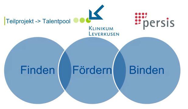 Projektbericht Klinikum Leverkusen